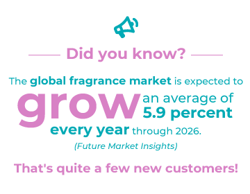 The global fragrance market is expected to grow an average of 5.9% every year through 2026.
